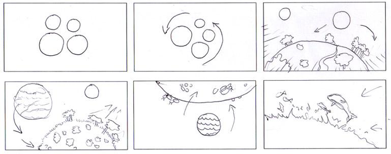 Parte del Storyboard. El story nos permite plasmar la idea de modo secuencial, mientras que los conceptos y dibujos permiten desarrollar de un modo ágil cada una de las particularidades que cada planeta debía poseer. Pensar de manera concreta  es esencial en cada uno de los elementos, una de forma de previsualizar el resultado antes de abordar al entorno tridimensional.